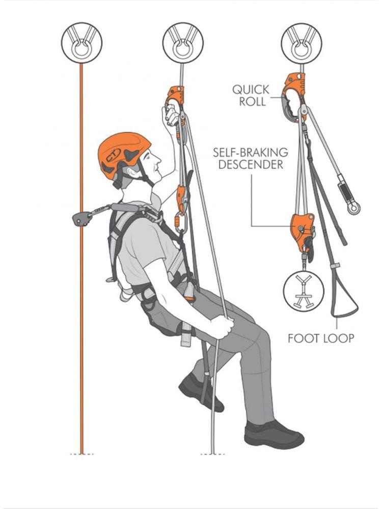 Przyrzad Zaciskowy Malpa Quick Roll Climbing Technology Prawy Przyrzady Zaciskowe Wyposazenie Prace Wysokosciowe Alpintech
